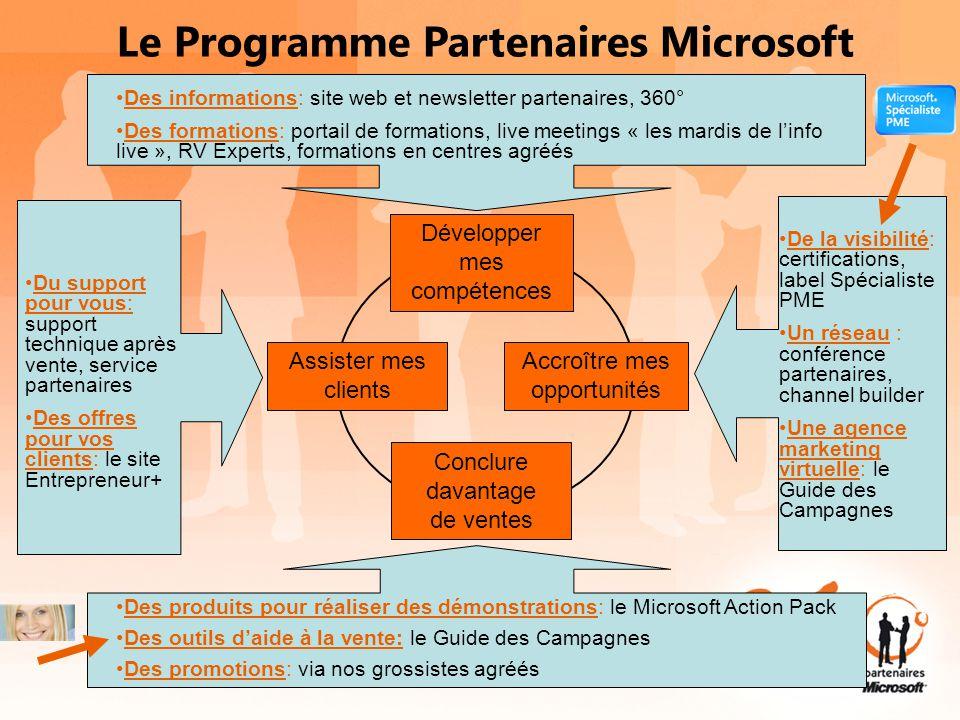 Assister mes clients Développer mes compétences Accroître mes opportunités Conclure davantage de ventes Le Programme Partenaires Microsoft Des informa