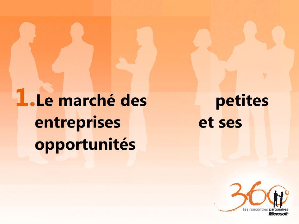 1. Le marché des petites entreprises et ses opportunités