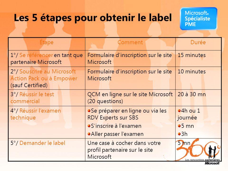Les 5 étapes pour obtenir le label ÉtapeCommentDurée 1°/ Se référencer en tant que partenaire Microsoft Formulaire d'inscription sur le site Microsoft