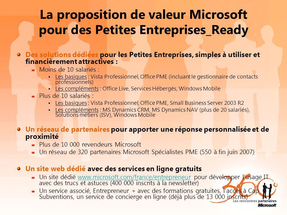 La proposition de valeur Microsoft pour des Petites Entreprises_Ready Des solutions dédiées pour les Petites Entreprises, simples à utiliser et financ