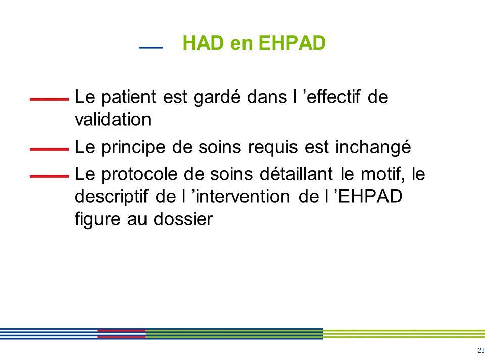 23 HAD en EHPAD Le patient est gardé dans l 'effectif de validation Le principe de soins requis est inchangé Le protocole de soins détaillant le motif
