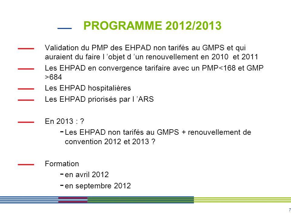 7 PROGRAMME 2012/2013 Validation du PMP des EHPAD non tarifés au GMPS et qui auraient du faire l 'objet d 'un renouvellement en 2010 et 2011 Les EHPAD