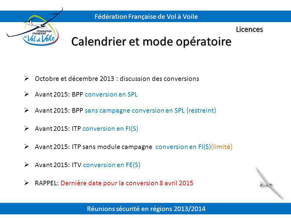 Calendrier et mode opératoire Licences  Octobre et décembre 2013 : discussion des conversions  Avant 2015: BPP conversion en SPL  Avant 2015: BPP s