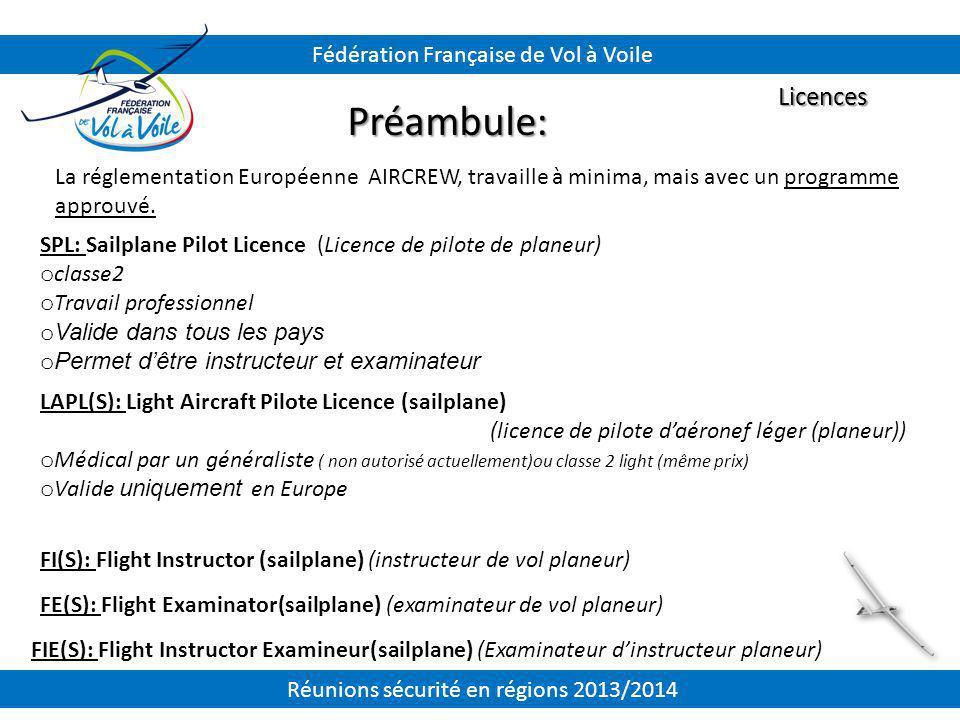 Licences Préambule: La réglementation Européenne AIRCREW, travaille à minima, mais avec un programme approuvé. SPL: Sailplane Pilot Licence (Licence d