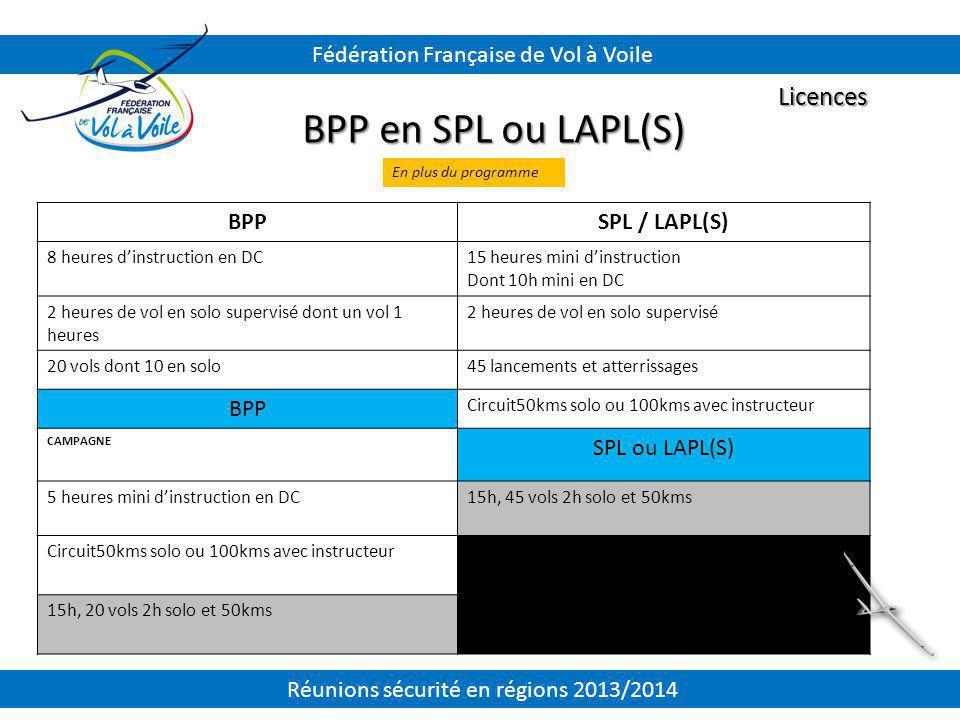 BPP en SPL ou LAPL(S) BPPSPL / LAPL(S) 8 heures d'instruction en DC15 heures mini d'instruction Dont 10h mini en DC 2 heures de vol en solo supervisé