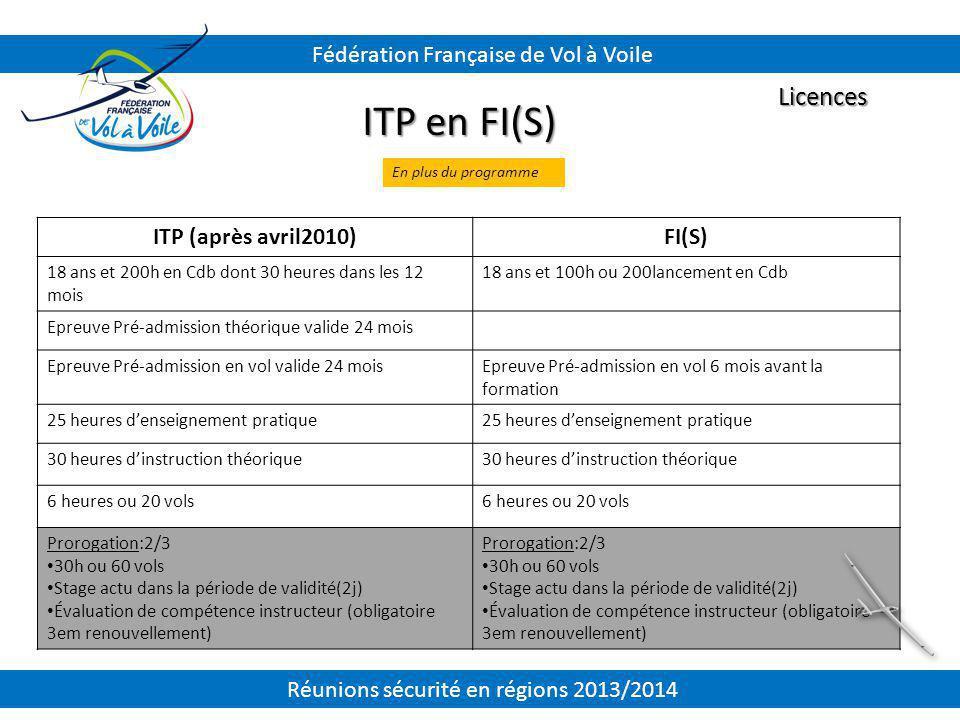 ITP en FI(S) ITP (après avril2010)FI(S) 18 ans et 200h en Cdb dont 30 heures dans les 12 mois 18 ans et 100h ou 200lancement en Cdb Epreuve Pré-admiss