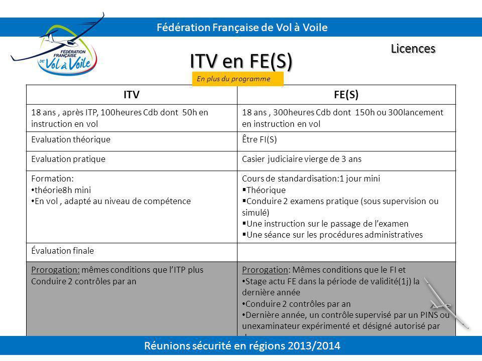 ITV en FE(S) ITVFE(S) 18 ans, après ITP, 100heures Cdb dont 50h en instruction en vol 18 ans, 300heures Cdb dont 150h ou 300lancement en instruction e