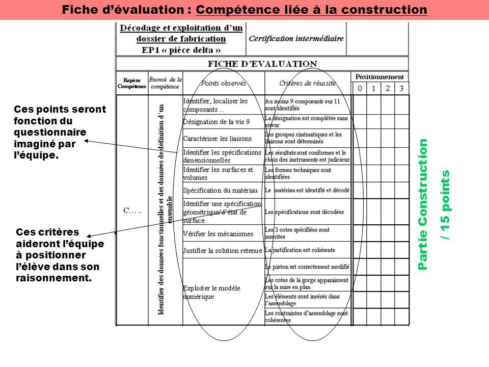 Fiche d'évaluation : Compétence liée à la construction Ces points seront fonction du questionnaire imaginé par l'équipe. Ces critères aideront l'équip