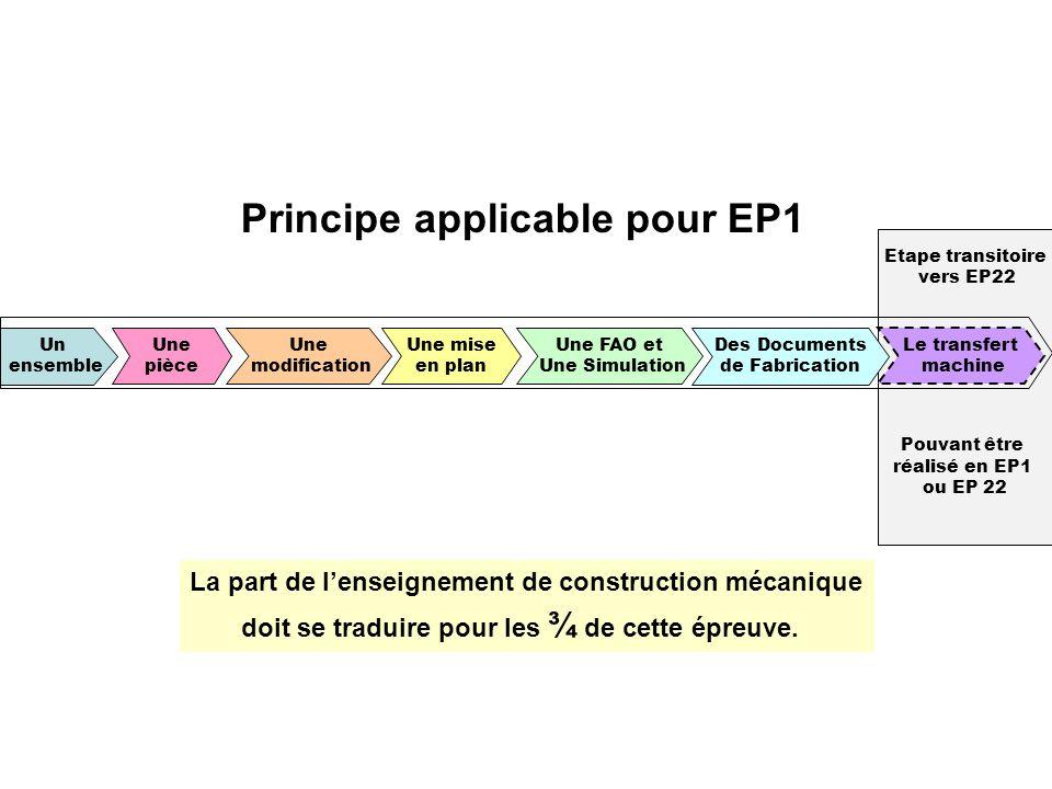 Etape transitoire vers EP22 Pouvant être réalisé en EP1 ou EP 22 Principe applicable pour EP1 La part de l'enseignement de construction mécanique doit