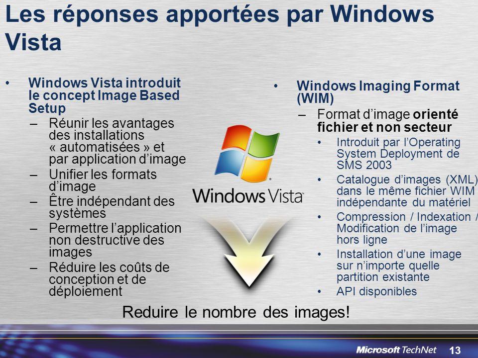 13 Les réponses apportées par Windows Vista Windows Vista introduit le concept Image Based Setup –Réunir les avantages des installations « automatisées » et par application d'image –Unifier les formats d'image –Être indépendant des systèmes –Permettre l'application non destructive des images –Réduire les coûts de conception et de déploiement Windows Imaging Format (WIM) –Format d'image orienté fichier et non secteur Introduit par l'Operating System Deployment de SMS 2003 Catalogue d'images (XML) dans le même fichier WIM indépendante du matériel Compression / Indexation / Modification de l'image hors ligne Installation d'une image sur n'importe quelle partition existante API disponibles Reduire le nombre des images!