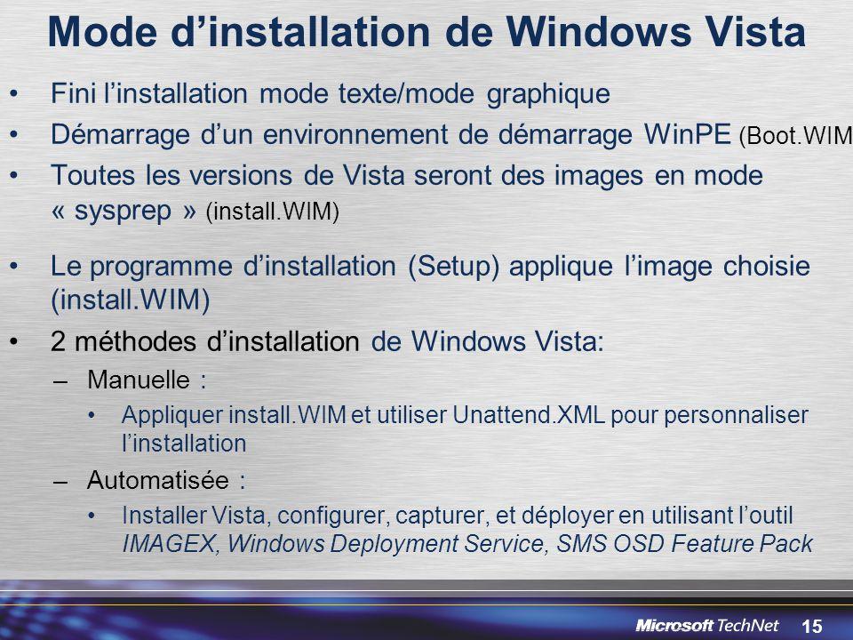 15 Mode d'installation de Windows Vista Fini l'installation mode texte/mode graphique Démarrage d'un environnement de démarrage WinPE (Boot.WIM) Toutes les versions de Vista seront des images en mode « sysprep » (install.WIM) Le programme d'installation (Setup) applique l'image choisie (install.WIM) 2 méthodes d'installation de Windows Vista: –Manuelle : Appliquer install.WIM et utiliser Unattend.XML pour personnaliser l'installation –Automatisée : Installer Vista, configurer, capturer, et déployer en utilisant l'outil IMAGEX, Windows Deployment Service, SMS OSD Feature Pack