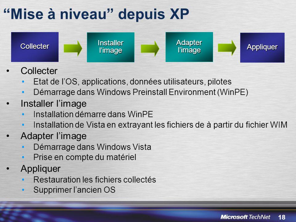 18 Mise à niveau depuis XP Collecter Installer l'image Appliquer Adapter l'image Collecter Etat de l'OS, applications, données utilisateurs, pilotes Démarrage dans Windows Preinstall Environment (WinPE) Installer l'image Installation démarre dans WinPE Installation de Vista en extrayant les fichiers de à partir du fichier WIM Adapter l'image Démarrage dans Windows Vista Prise en compte du matériel Appliquer Restauration les fichiers collectés Supprimer l'ancien OS