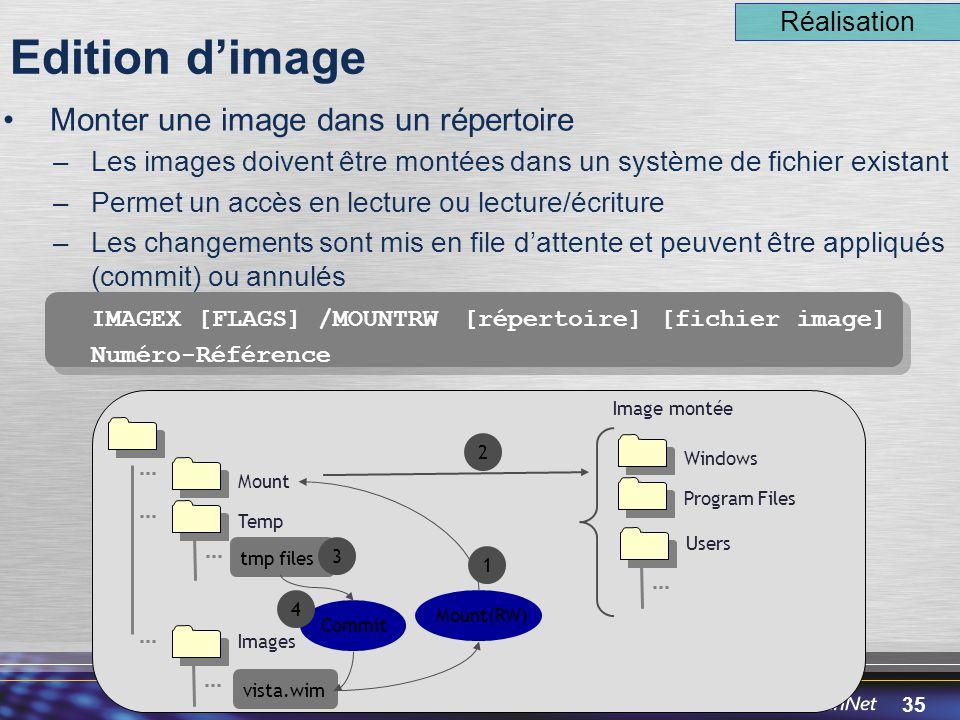 35 Monter une image dans un répertoire –Les images doivent être montées dans un système de fichier existant –Permet un accès en lecture ou lecture/écriture –Les changements sont mis en file d'attente et peuvent être appliqués (commit) ou annulés IMAGEX [FLAGS] /MOUNTRW [répertoire] [fichier image] Numéro-Référence Edition d'image Mount Temp Images vista.wim Mount(RW) 1 Windows Program Files Users Image montée 2 tmp files 3 Commit 4 Réalisation