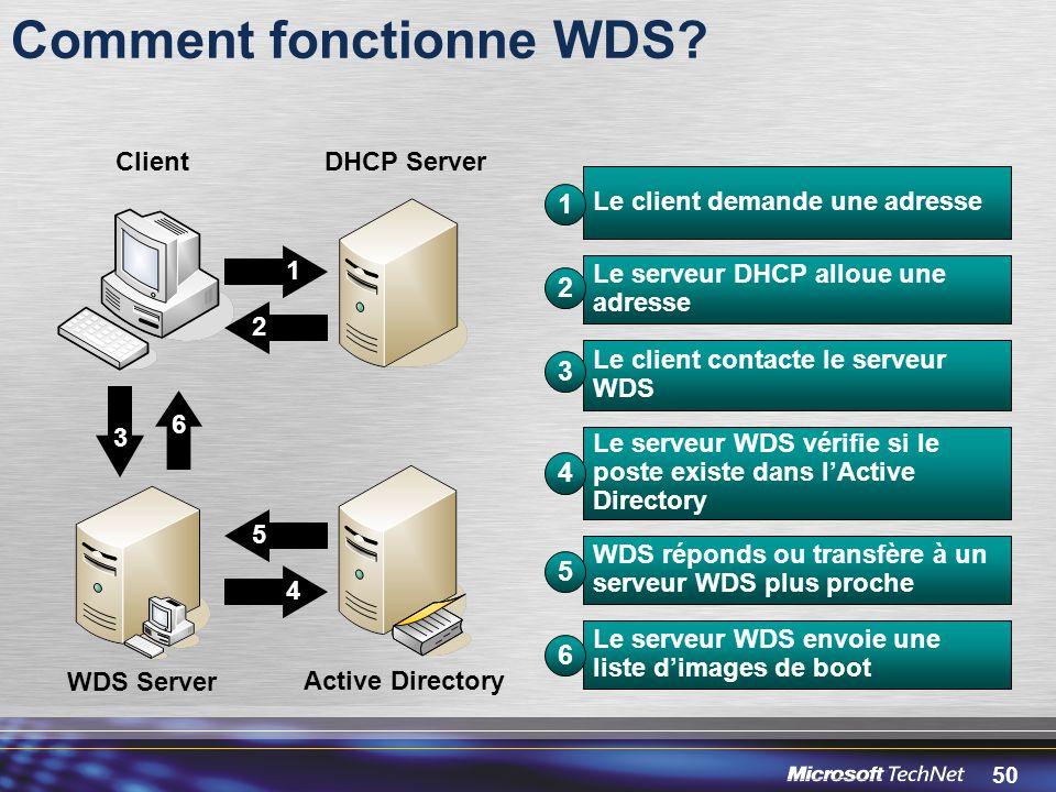 50 Comment fonctionne WDS.