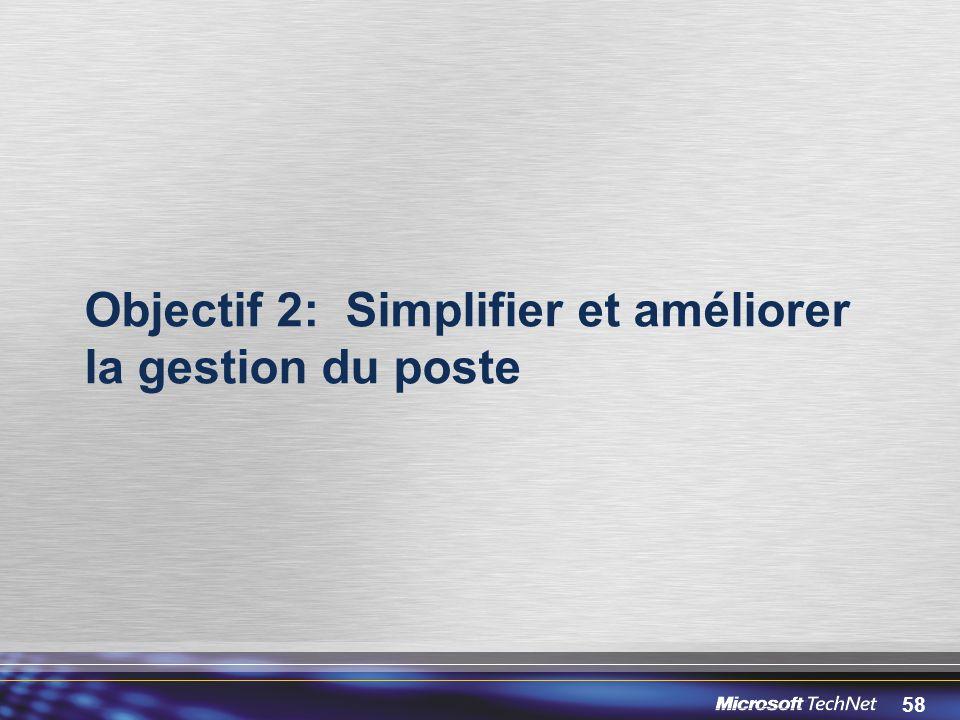 58 Objectif 2: Simplifier et améliorer la gestion du poste