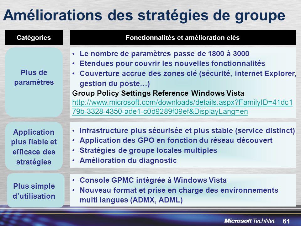 61 Améliorations des stratégies de groupe CatégoriesFonctionnalités et amélioration clés Le nombre de paramètres passe de 1800 à 3000 Etendues pour couvrir les nouvelles fonctionnalités Couverture accrue des zones clé (sécurité, internet Explorer, gestion du poste…) Group Policy Settings Reference Windows Vista http://www.microsoft.com/downloads/details.aspx?FamilyID=41dc1 79b-3328-4350-ade1-c0d9289f09ef&DisplayLang=en Infrastructure plus sécurisée et plus stable (service distinct) Application des GPO en fonction du réseau découvert Stratégies de groupe locales multiples Amélioration du diagnostic Console GPMC intégrée à Windows Vista Nouveau format et prise en charge des environnements multi langues (ADMX, ADML) Plus de paramètres Application plus fiable et efficace des stratégies Plus simple d'utilisation