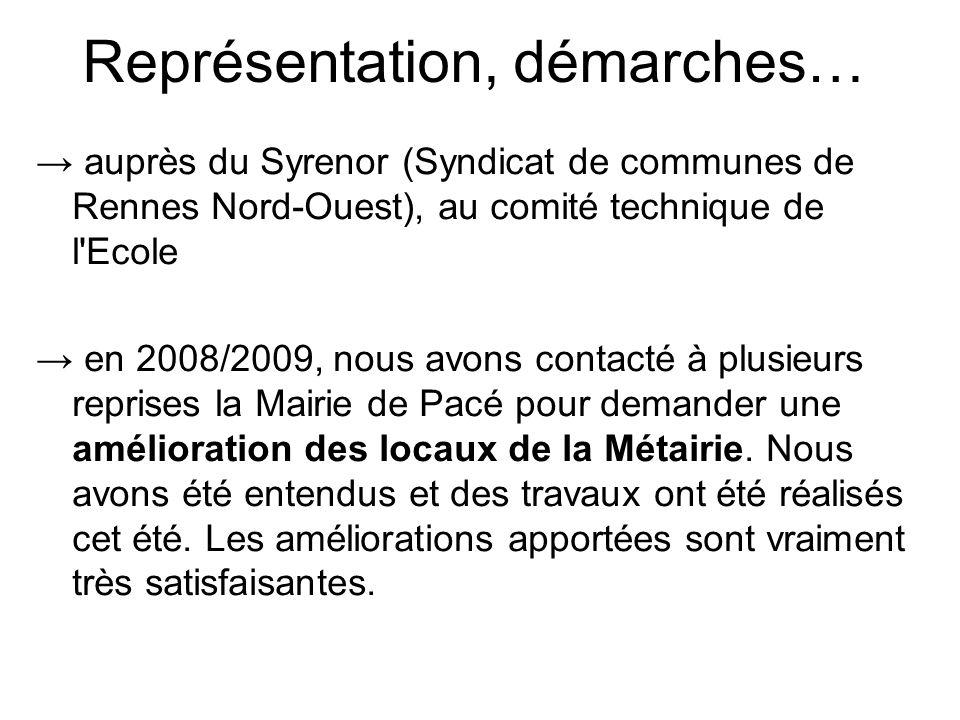 Représentation, démarches… → auprès du Syrenor (Syndicat de communes de Rennes Nord-Ouest), au comité technique de l'Ecole → en 2008/2009, nous avons