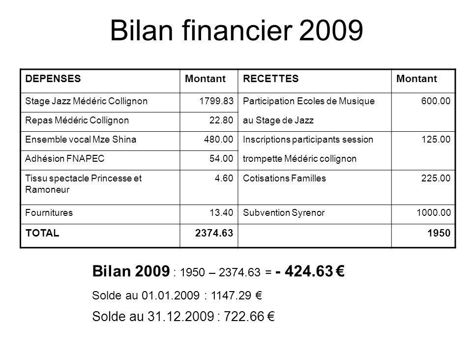 Bilan financier 2009 DEPENSESMontantRECETTESMontant Stage Jazz Médéric Collignon1799.83Participation Ecoles de Musique600.00 Repas Médéric Collignon22