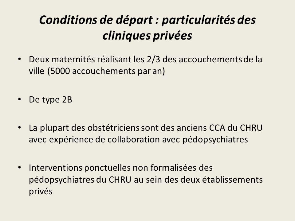 Conditions de départ : particularités des cliniques privées Deux maternités réalisant les 2/3 des accouchements de la ville (5000 accouchements par an