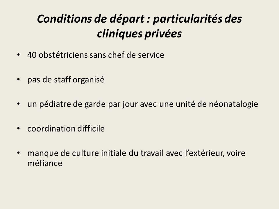 Conditions de départ : particularités des cliniques privées 40 obstétriciens sans chef de service pas de staff organisé un pédiatre de garde par jour