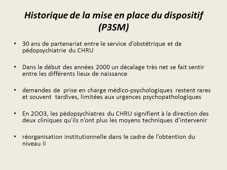 Historique de la mise en place du dispositif (P3SM) En 2004, un pédopsychiatre libéral, formé à la périnatalité, en lien avec l'équipe de pédopsychiatrie du CHRU, intervient, au titre de l'enfant, dans une des cliniques privées de Montpellier règles d'intervention: – être interpellé directement par les professionnels – une garantie d'intervention dans les 24 à 48 heures – Après la consultation, le médecin rencontre l'équipe soignante en prenant le soin de lui faire des transmissions utiles – se mettre en lien, selon la dynamique propre à la situation clinique, avec les professionnels impliqués