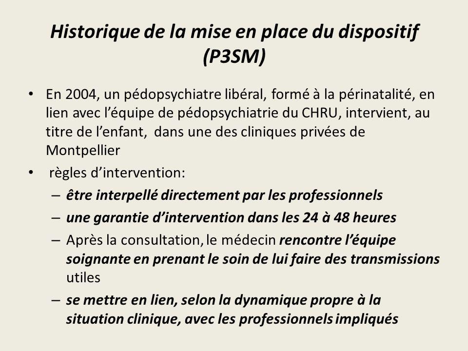 Historique de la mise en place du dispositif (P3SM) En 2004, un pédopsychiatre libéral, formé à la périnatalité, en lien avec l'équipe de pédopsychiat