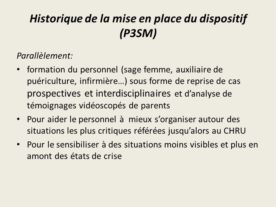Historique de la mise en place du dispositif (P3SM) Parallèlement: formation du personnel (sage femme, auxiliaire de puériculture, infirmière…) sous f