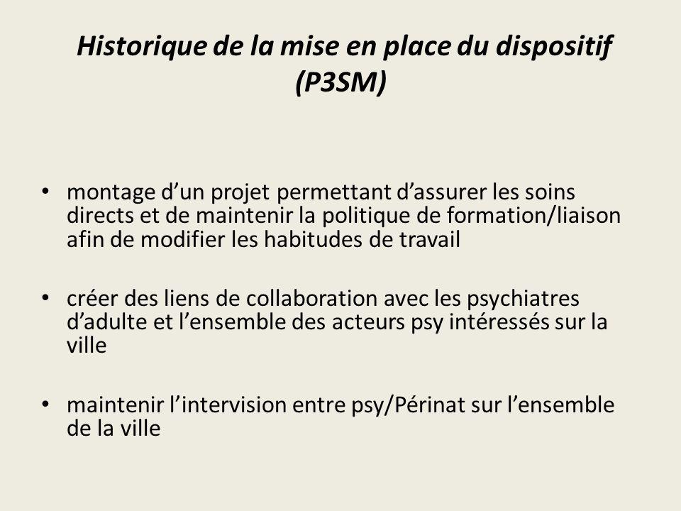 Historique de la mise en place du dispositif (P3SM) montage d'un projet permettant d'assurer les soins directs et de maintenir la politique de formati