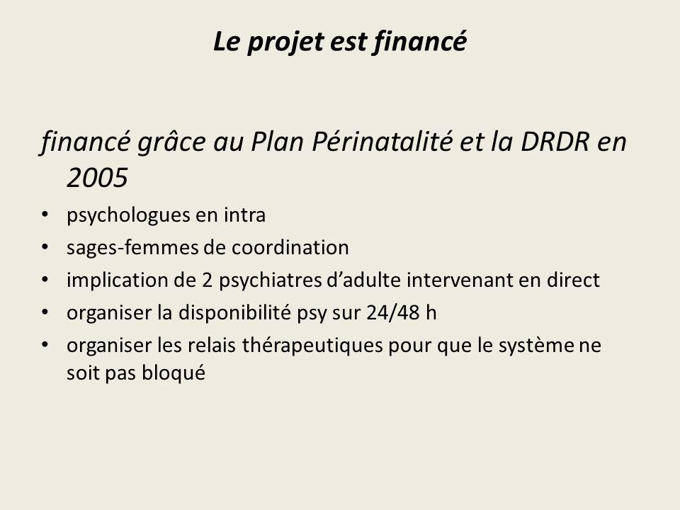 Le projet est financé financé grâce au Plan Périnatalité et la DRDR en 2005 psychologues en intra sages-femmes de coordination implication de 2 psychi