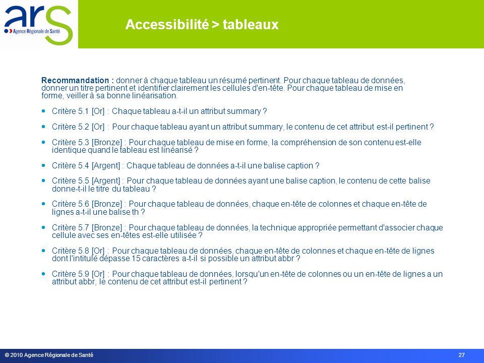 © 2010 Agence Régionale de Santé 27 Recommandation : donner à chaque tableau un résumé pertinent.