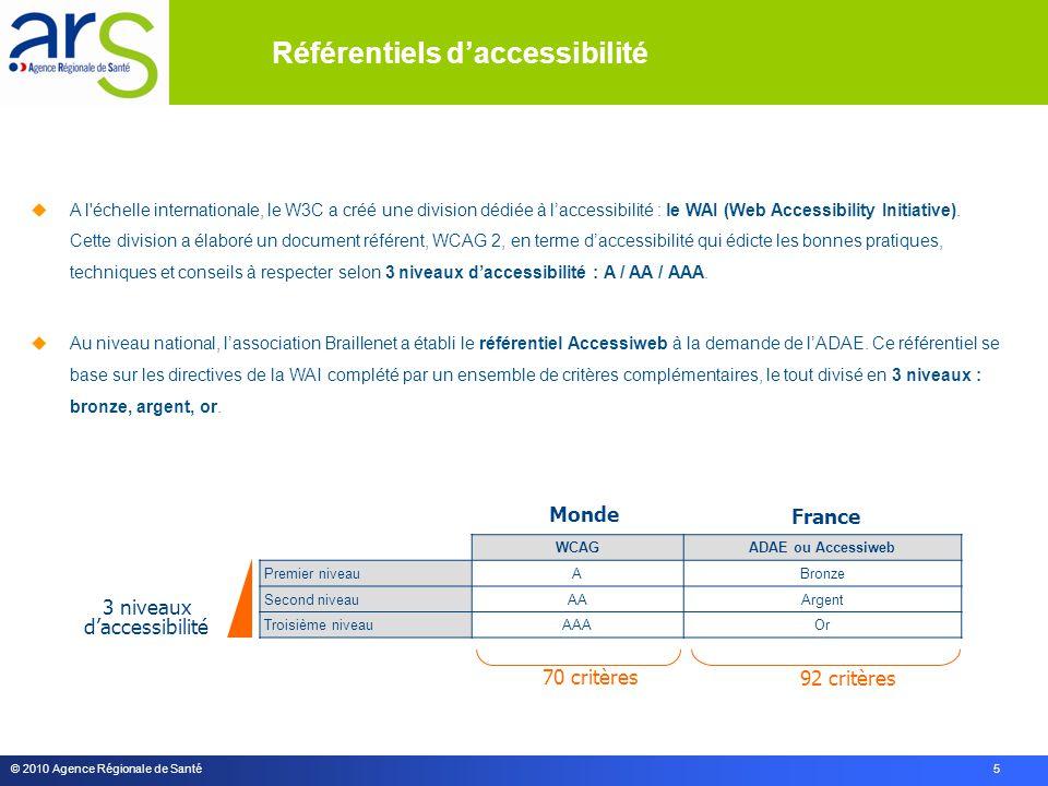 © 2010 Agence Régionale de Santé 5 WCAGADAE ou Accessiweb Premier niveauABronze Second niveauAAArgent Troisième niveauAAAOr Monde France 3 niveaux d'accessibilité 70 critères 92 critères  A l échelle internationale, le W3C a créé une division dédiée à l'accessibilité : le WAI (Web Accessibility Initiative).