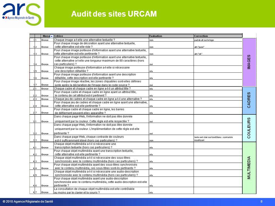 © 2010 Agence Régionale de Santé 8 Audit des sites URCAM