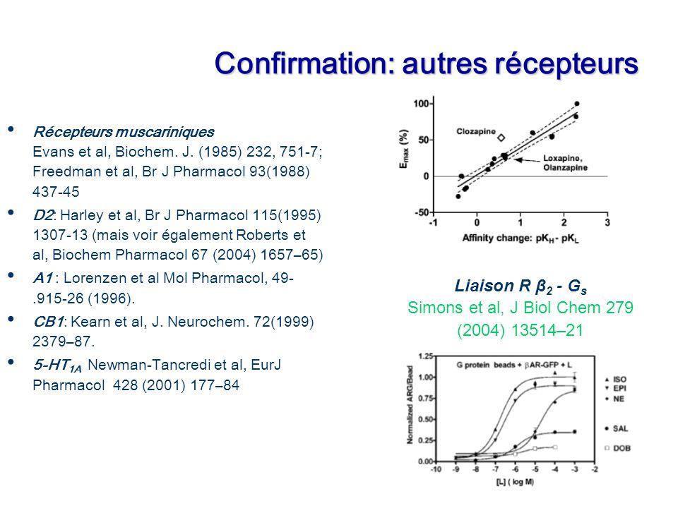 Of Confirmation: autres récepteurs Récepteurs muscariniques Evans et al, Biochem.