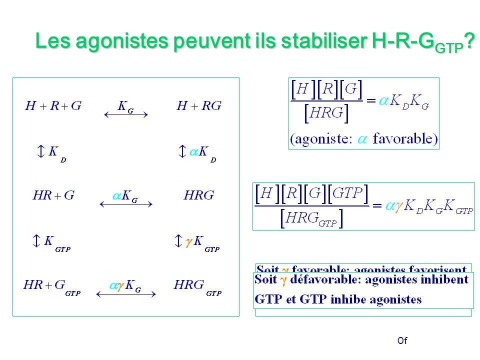 Of Les agonistes peuvent ils stabiliser H-R-G GTP