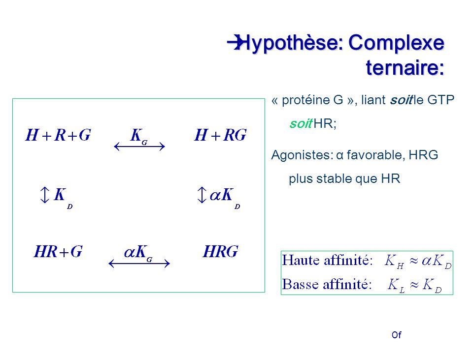 Of  Hypothèse: Complexe ternaire: « protéine G », liant soit le GTP soit HR; Agonistes: α favorable, HRG plus stable que HR