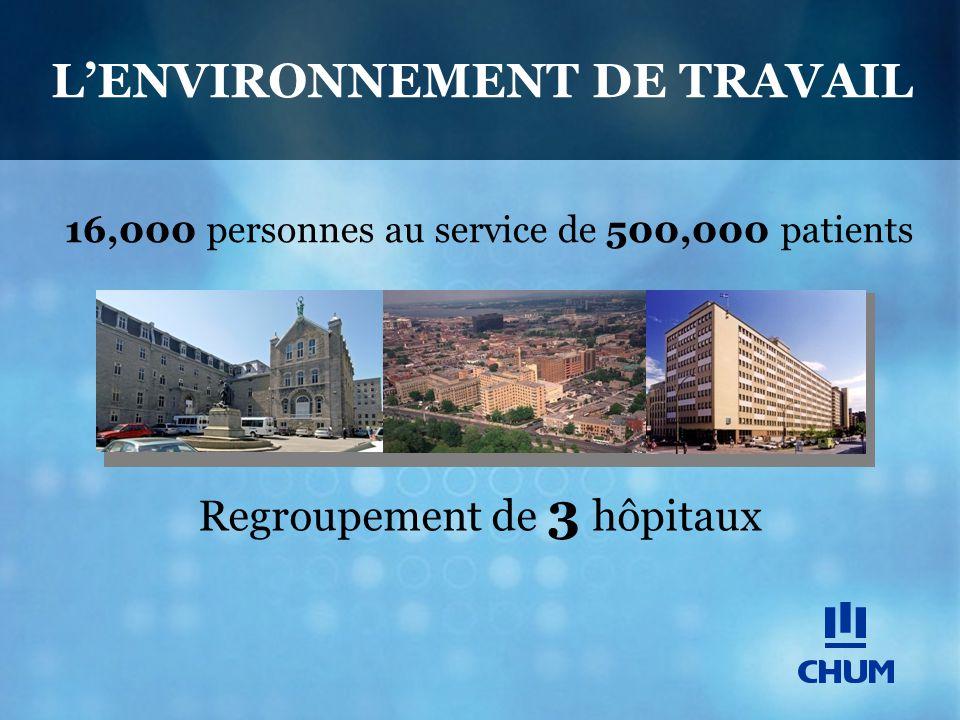 Regroupement de 3 hôpitaux 16,000 personnes au service de 500,000 patients L'ENVIRONNEMENT DE TRAVAIL