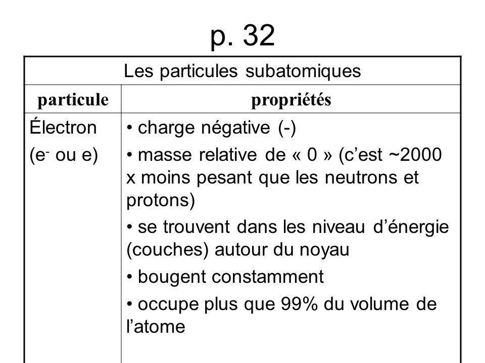 p. 32 Les particules subatomiques particulepropriétés Électron (e - ou e) charge négative (-) masse relative de « 0 » (c'est ~2000 x moins pesant que