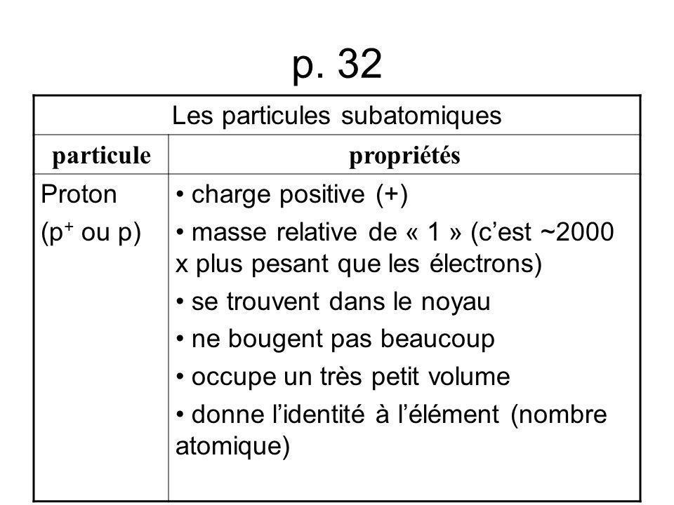 p. 32 Les particules subatomiques particulepropriétés Proton (p + ou p) charge positive (+) masse relative de « 1 » (c'est ~2000 x plus pesant que les