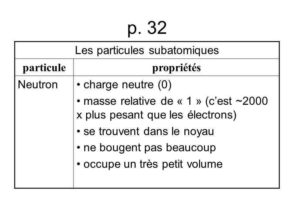 p. 32 Les particules subatomiques particulepropriétés Neutron charge neutre (0) masse relative de « 1 » (c'est ~2000 x plus pesant que les électrons)