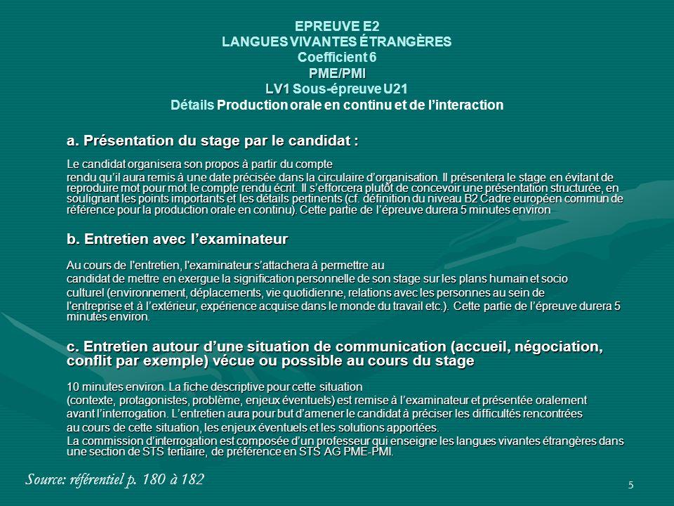 5 PME/PMI LV1 EPREUVE E2 LANGUES VIVANTES ÉTRANGÈRES Coefficient 6 PME/PMI LV1 Sous-épreuve U21 Détails Production orale en continu et de l'interactio
