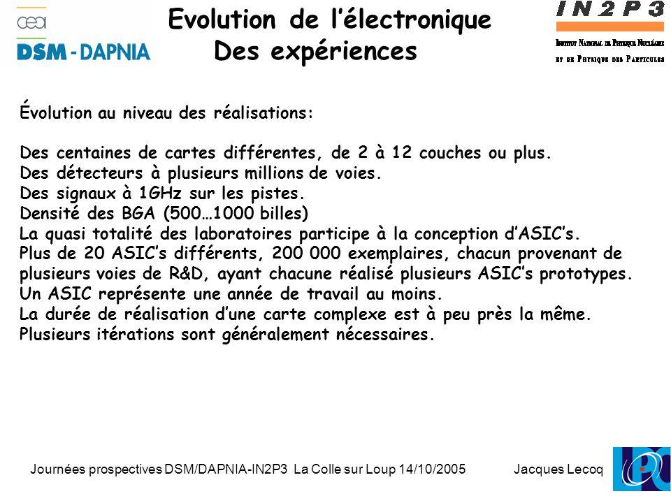 Journées prospectives DSM/DAPNIA-IN2P3 La Colle sur Loup 14/10/2005 Jacques Lecoq 1 Evolution de l'électronique Des expériences Évolution au niveau des réalisations: Des centaines de cartes différentes, de 2 à 12 couches ou plus.
