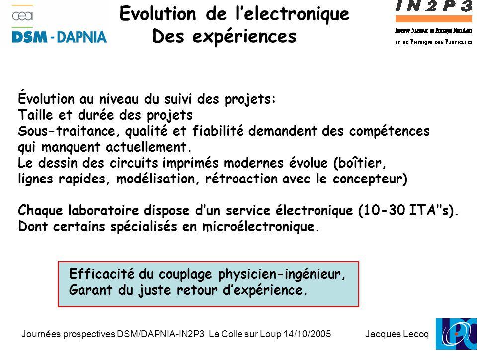 Journées prospectives DSM/DAPNIA-IN2P3 La Colle sur Loup 14/10/2005 Jacques Lecoq 1 Evolution de l'electronique Des expériences Évolution au niveau du suivi des projets: Taille et durée des projets Sous-traitance, qualité et fiabilité demandent des compétences qui manquent actuellement.