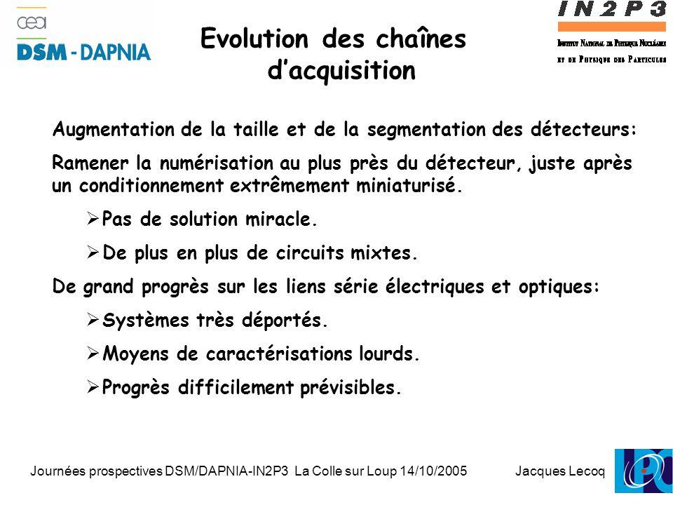 Journées prospectives DSM/DAPNIA-IN2P3 La Colle sur Loup 14/10/2005 Jacques Lecoq 1 Evolution des chaînes d'acquisition Augmentation de la taille et de la segmentation des détecteurs: Ramener la numérisation au plus près du détecteur, juste après un conditionnement extrêmement miniaturisé.