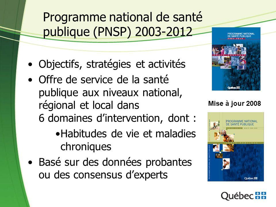 Programme national de santé publique (PNSP) 2003-2012 Objectifs, stratégies et activités Offre de service de la santé publique aux niveaux national, r