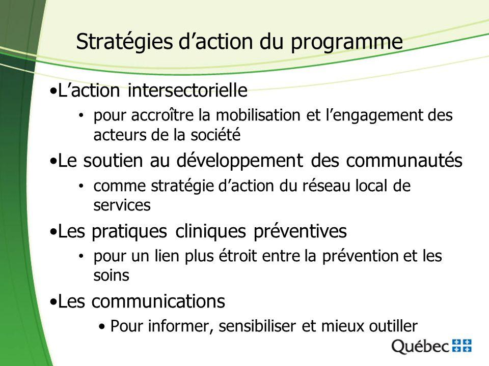 Stratégies d'action du programme L'action intersectorielle pour accroître la mobilisation et l'engagement des acteurs de la société Le soutien au déve