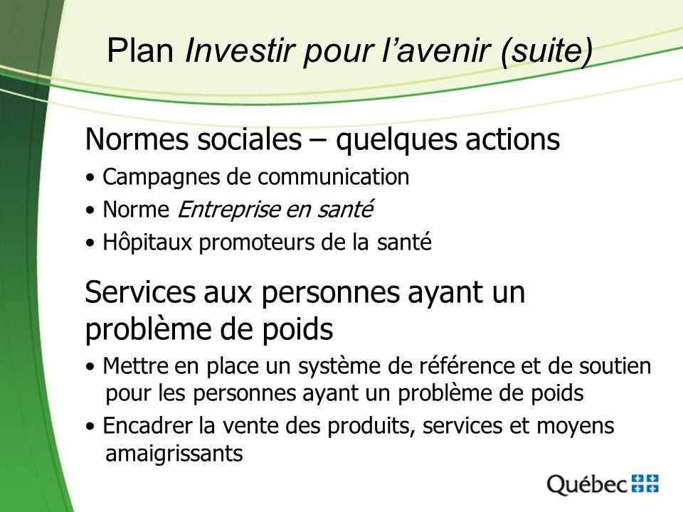Normes sociales – quelques actions Campagnes de communication Norme Entreprise en santé Hôpitaux promoteurs de la santé Services aux personnes ayant u
