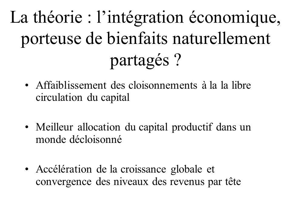 La théorie : l'intégration économique, porteuse de bienfaits naturellement partagés ? Affaiblissement des cloisonnements à la la libre circulation du