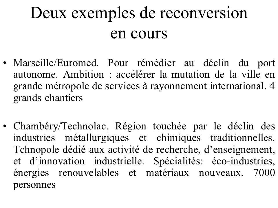 Deux exemples de reconversion en cours Marseille/Euromed. Pour rémédier au déclin du port autonome. Ambition : accélérer la mutation de la ville en gr