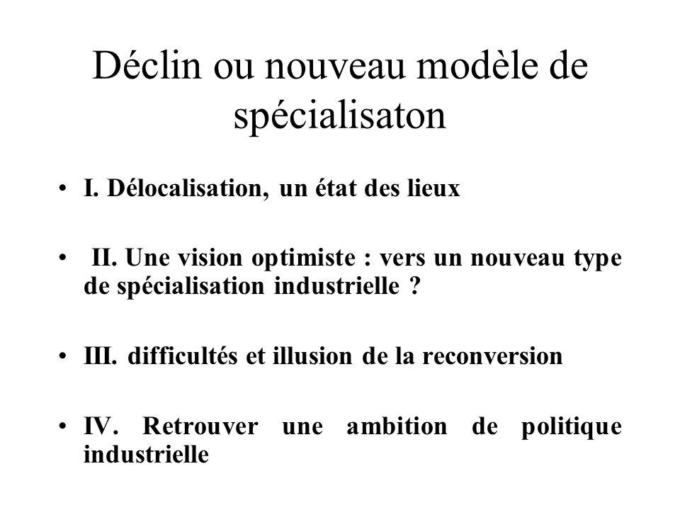 Déclin ou nouveau modèle de spécialisaton I. Délocalisation, un état des lieux II. Une vision optimiste : vers un nouveau type de spécialisation indus