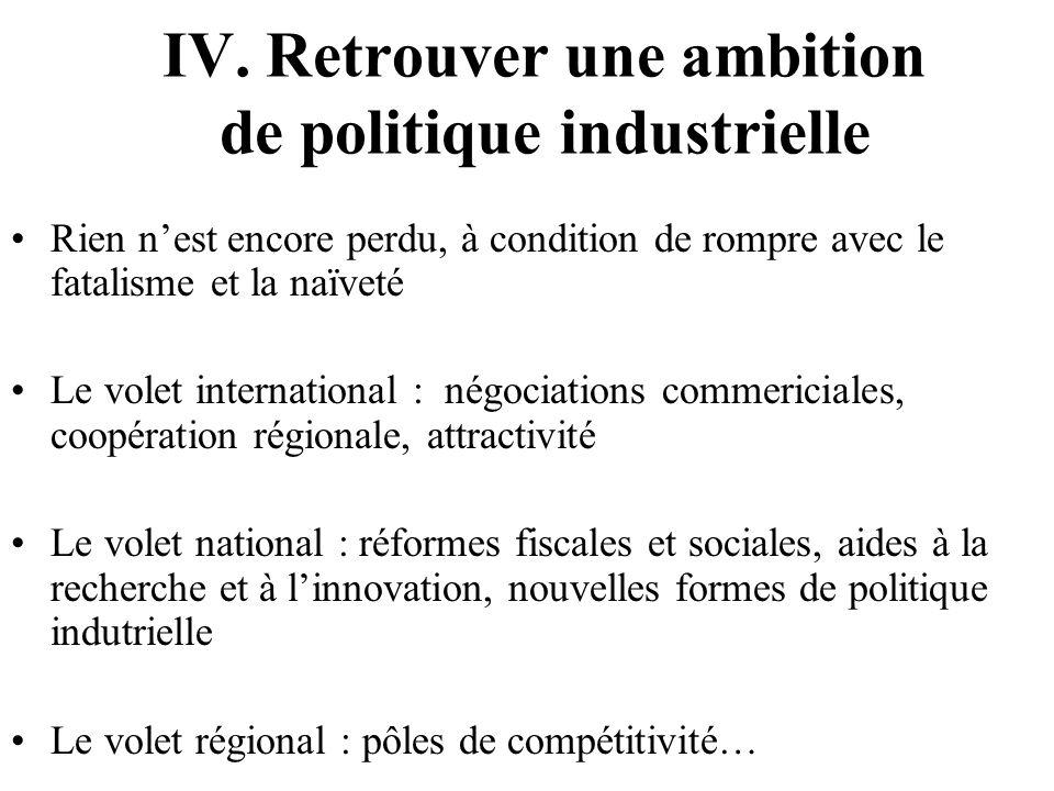 IV. Retrouver une ambition de politique industrielle Rien n'est encore perdu, à condition de rompre avec le fatalisme et la naïveté Le volet internati